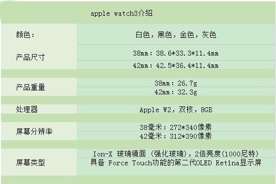 apple watch series 3和apple watch series 2智能手表有什么不同?-1