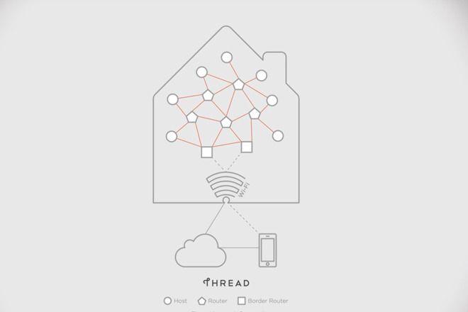 苹果加入智能家居组织,开始融合智能家居平台-1