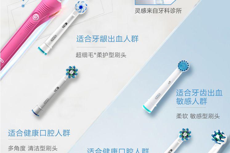 电动牙刷选购指南:教你选择合适的产品-2